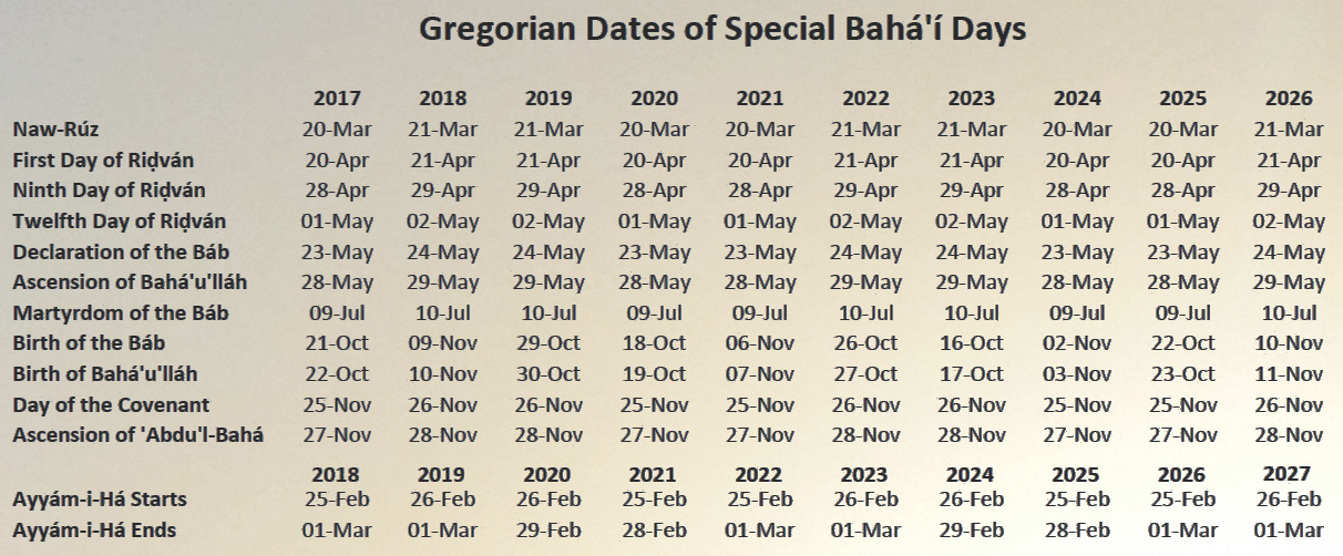 Bahai Calendar 2022.Special Dates In The Baha I Year Warble